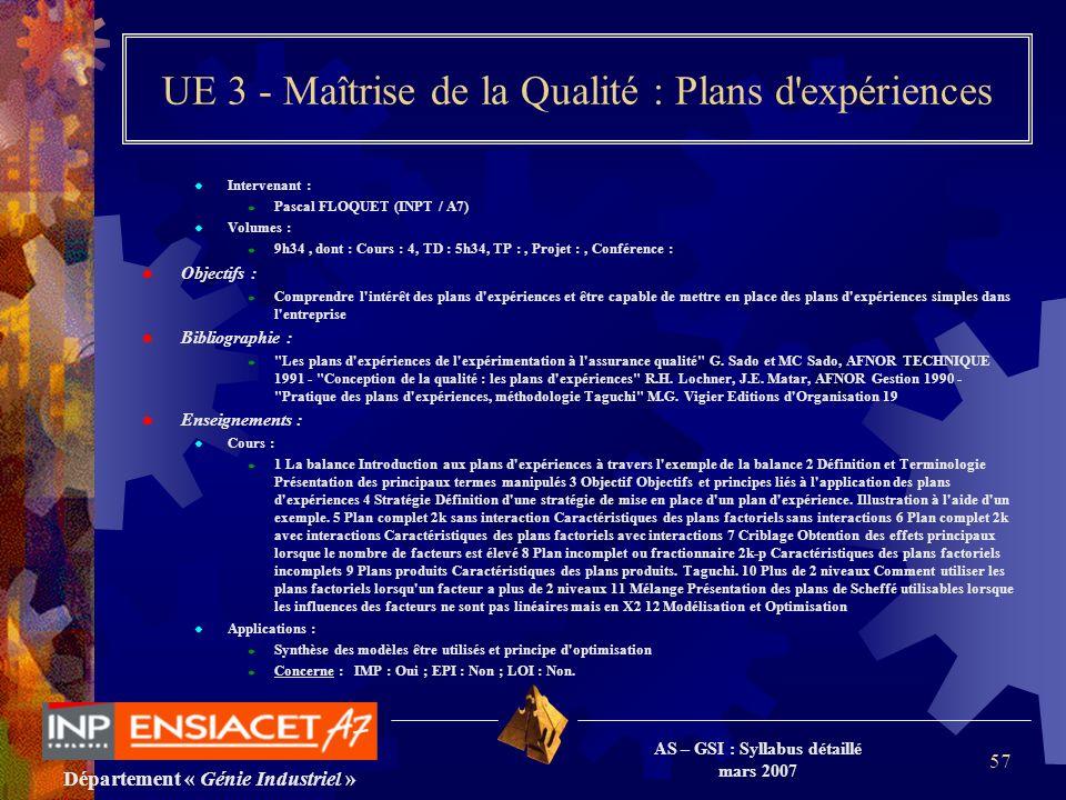 Département « Génie Industriel » AS – GSI : Syllabus détaillé mars 2007 57 UE 3 - Maîtrise de la Qualité : Plans d'expériences Intervenant : Pascal FL