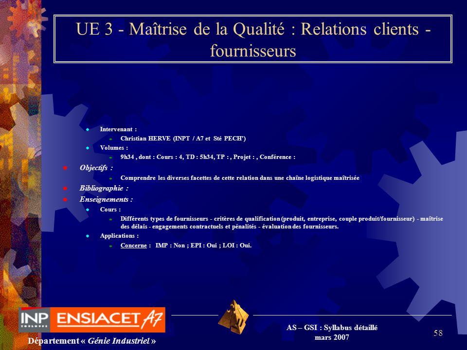Département « Génie Industriel » AS – GSI : Syllabus détaillé mars 2007 58 UE 3 - Maîtrise de la Qualité : Relations clients - fournisseurs Intervenan