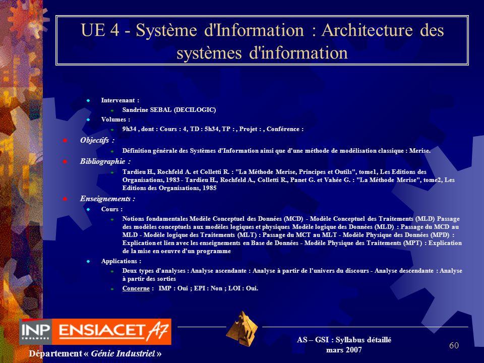Département « Génie Industriel » AS – GSI : Syllabus détaillé mars 2007 60 UE 4 - Système d'Information : Architecture des systèmes d'information Inte
