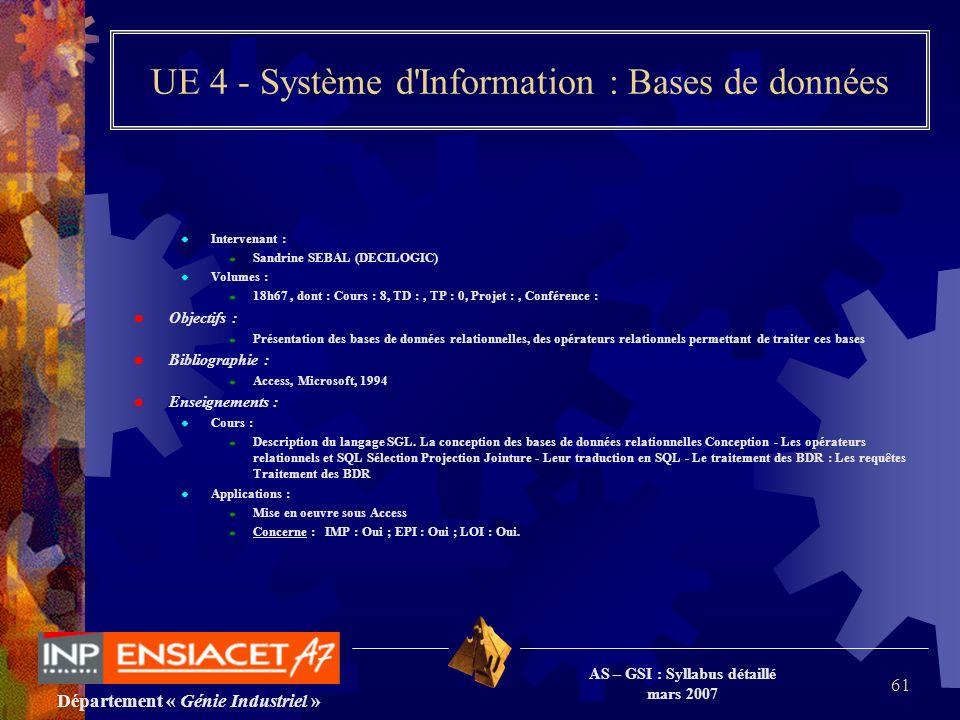 Département « Génie Industriel » AS – GSI : Syllabus détaillé mars 2007 61 UE 4 - Système d'Information : Bases de données Intervenant : Sandrine SEBA