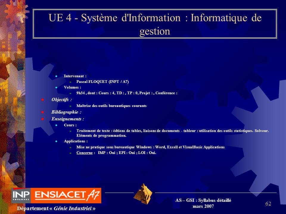 Département « Génie Industriel » AS – GSI : Syllabus détaillé mars 2007 62 UE 4 - Système d'Information : Informatique de gestion Intervenant : Pascal
