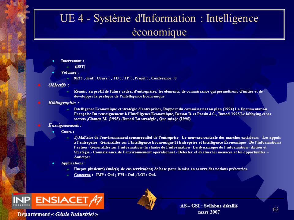 Département « Génie Industriel » AS – GSI : Syllabus détaillé mars 2007 63 UE 4 - Système d'Information : Intelligence économique Intervenant : (DST)