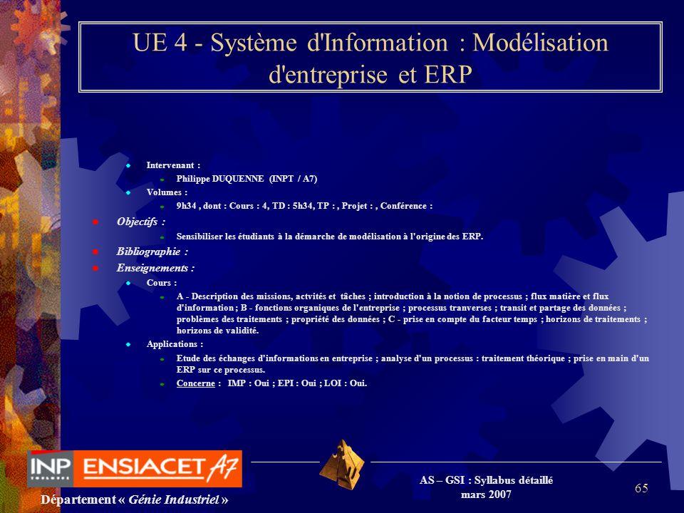 Département « Génie Industriel » AS – GSI : Syllabus détaillé mars 2007 65 UE 4 - Système d'Information : Modélisation d'entreprise et ERP Intervenant