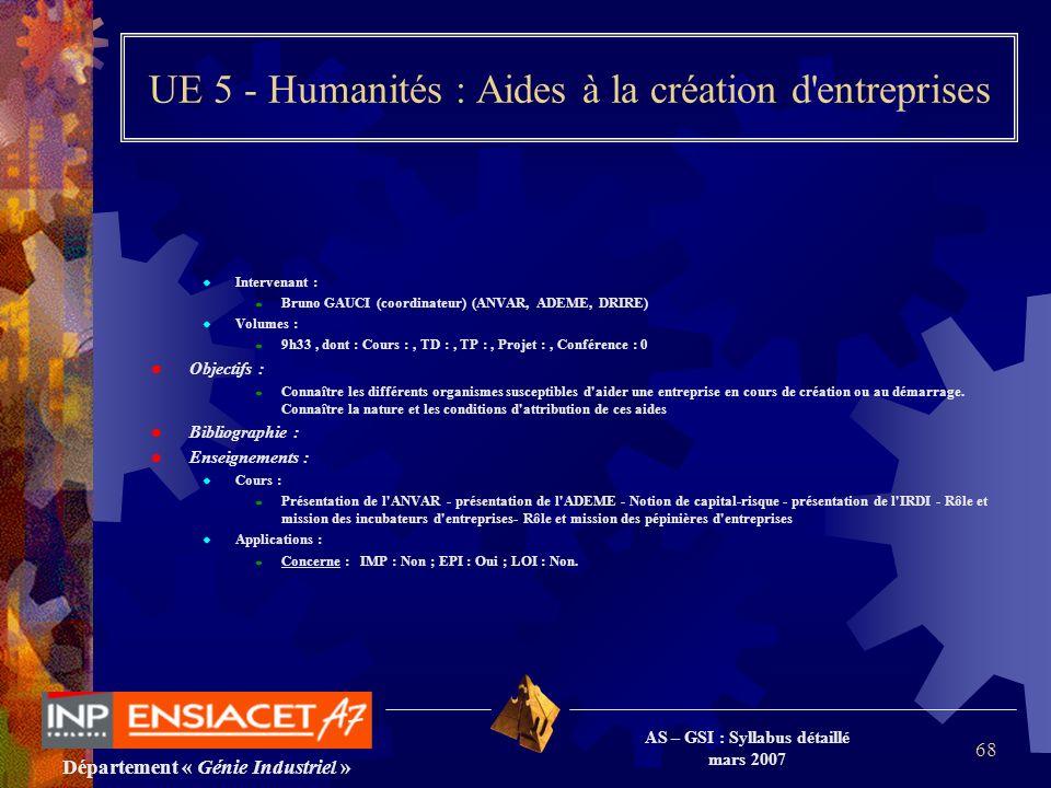 Département « Génie Industriel » AS – GSI : Syllabus détaillé mars 2007 68 UE 5 - Humanités : Aides à la création d'entreprises Intervenant : Bruno GA