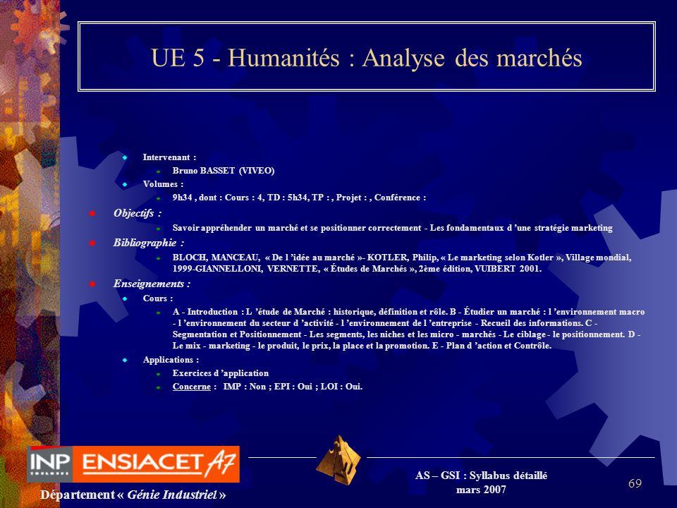 Département « Génie Industriel » AS – GSI : Syllabus détaillé mars 2007 69 UE 5 - Humanités : Analyse des marchés Intervenant : Bruno BASSET (VIVEO) V