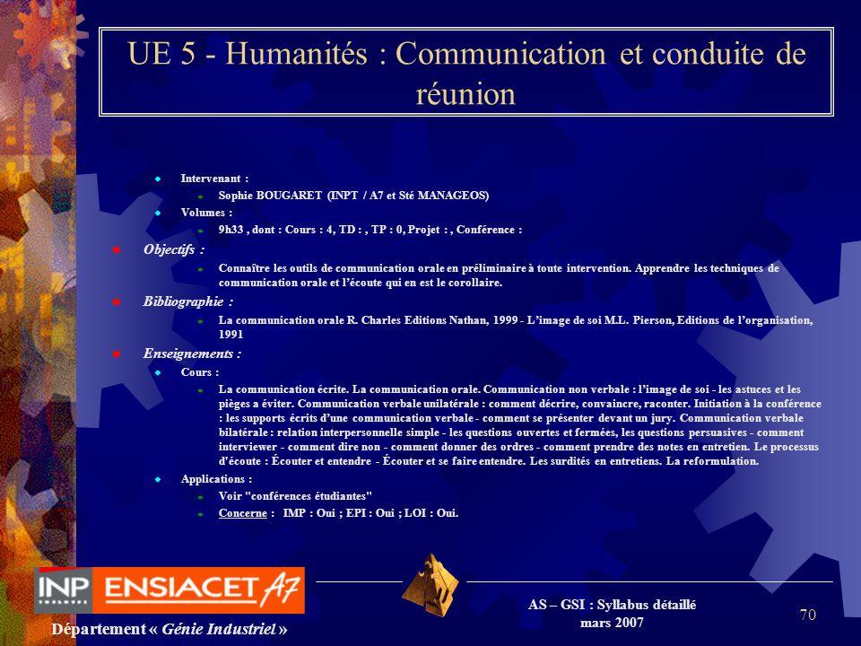 Département « Génie Industriel » AS – GSI : Syllabus détaillé mars 2007 70 UE 5 - Humanités : Communication et conduite de réunion Intervenant : Sophi