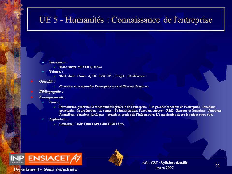 Département « Génie Industriel » AS – GSI : Syllabus détaillé mars 2007 71 UE 5 - Humanités : Connaissance de l'entreprise Intervenant : Marc-André ME