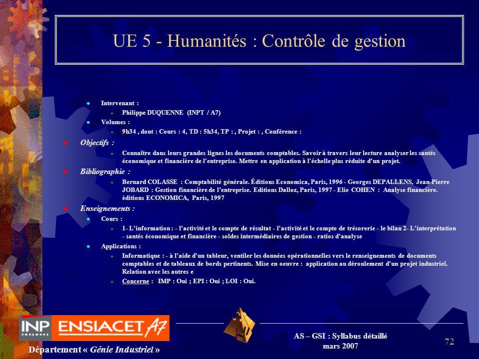 Département « Génie Industriel » AS – GSI : Syllabus détaillé mars 2007 72 UE 5 - Humanités : Contrôle de gestion Intervenant : Philippe DUQUENNE (INP