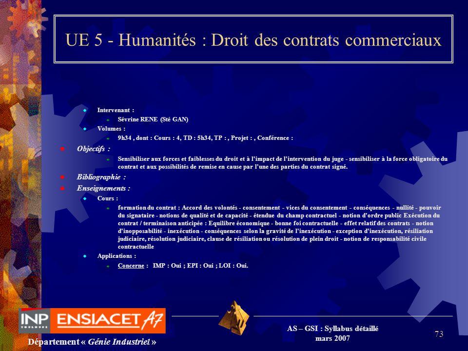 Département « Génie Industriel » AS – GSI : Syllabus détaillé mars 2007 73 UE 5 - Humanités : Droit des contrats commerciaux Intervenant : Sévrine REN