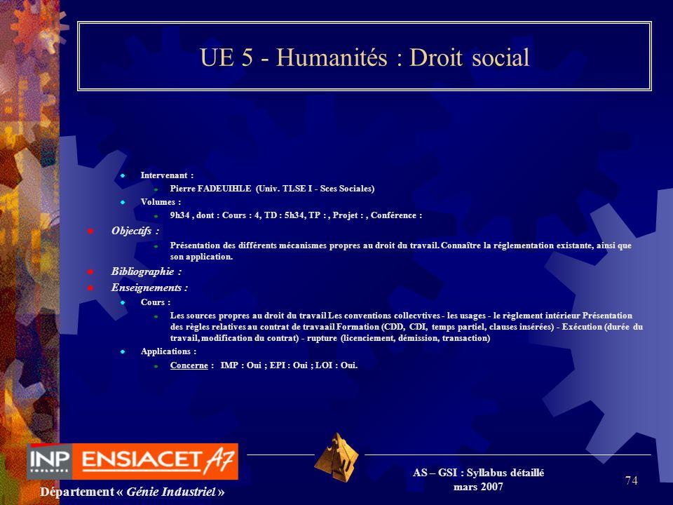 Département « Génie Industriel » AS – GSI : Syllabus détaillé mars 2007 74 UE 5 - Humanités : Droit social Intervenant : Pierre FADEUIHLE (Univ. TLSE