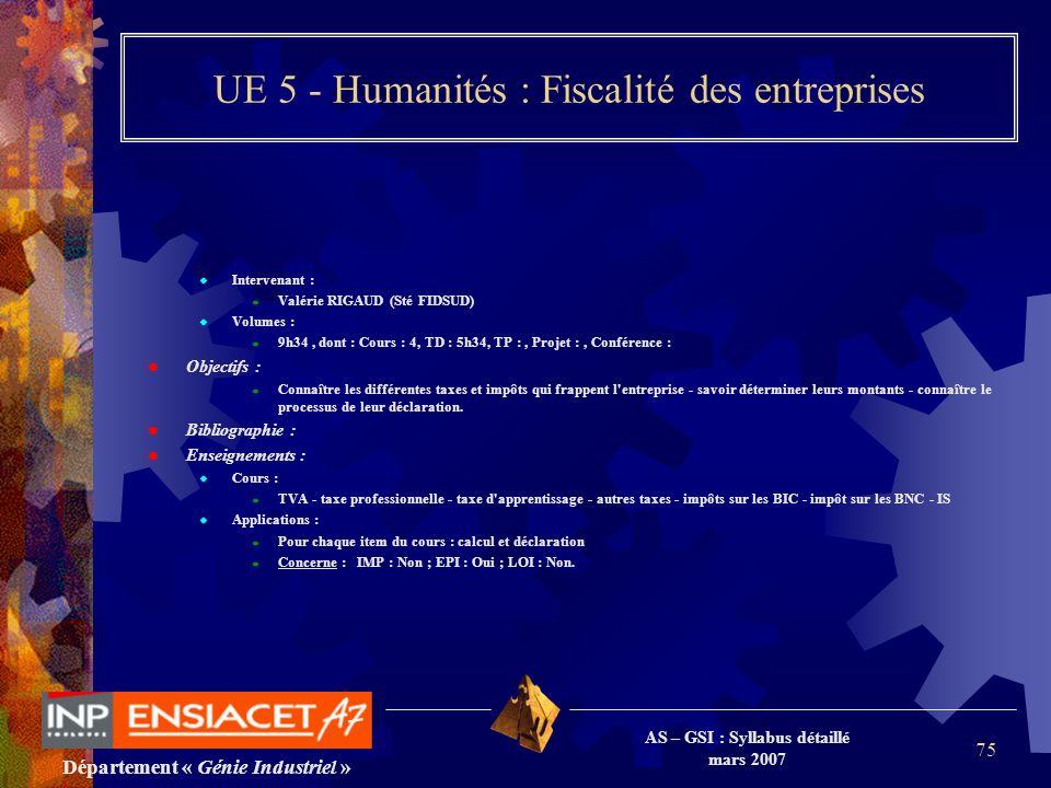 Département « Génie Industriel » AS – GSI : Syllabus détaillé mars 2007 75 UE 5 - Humanités : Fiscalité des entreprises Intervenant : Valérie RIGAUD (