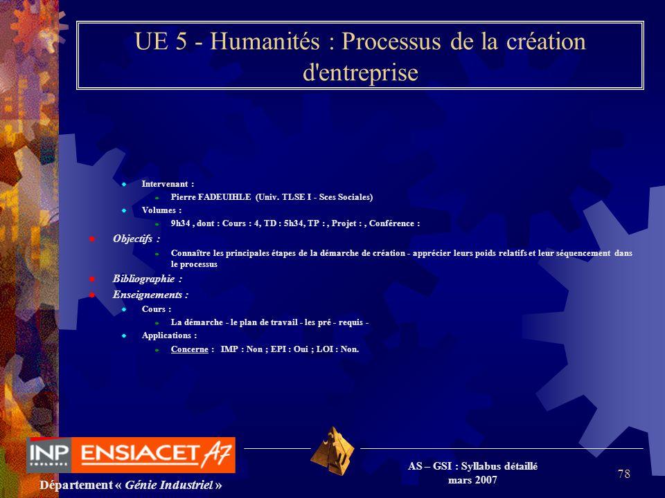 Département « Génie Industriel » AS – GSI : Syllabus détaillé mars 2007 78 UE 5 - Humanités : Processus de la création d'entreprise Intervenant : Pier