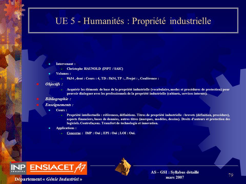 Département « Génie Industriel » AS – GSI : Syllabus détaillé mars 2007 79 UE 5 - Humanités : Propriété industrielle Intervenant : Christophe HAUNOLD