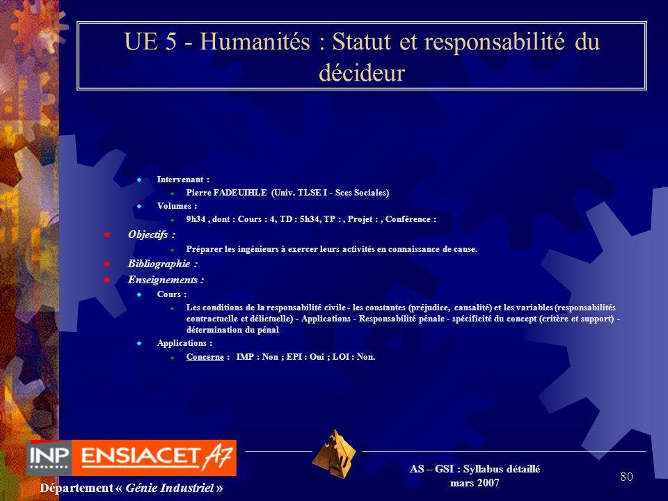 Département « Génie Industriel » AS – GSI : Syllabus détaillé mars 2007 80 UE 5 - Humanités : Statut et responsabilité du décideur Intervenant : Pierr