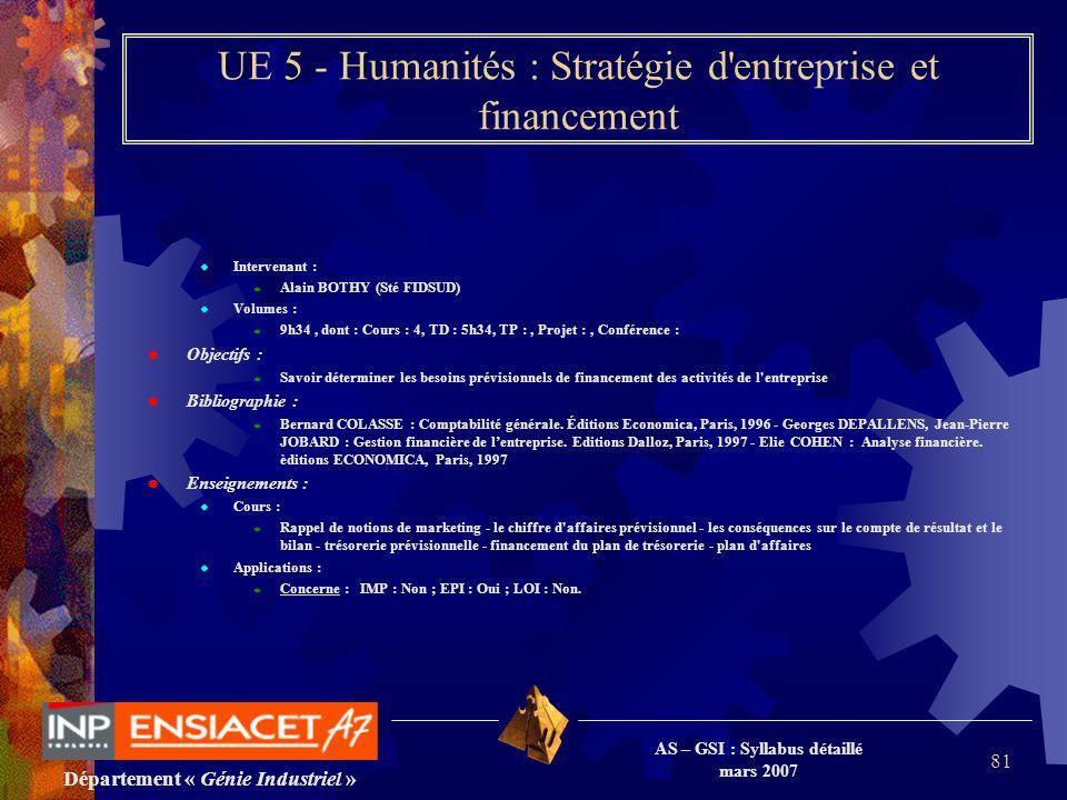 Département « Génie Industriel » AS – GSI : Syllabus détaillé mars 2007 81 UE 5 - Humanités : Stratégie d'entreprise et financement Intervenant : Alai