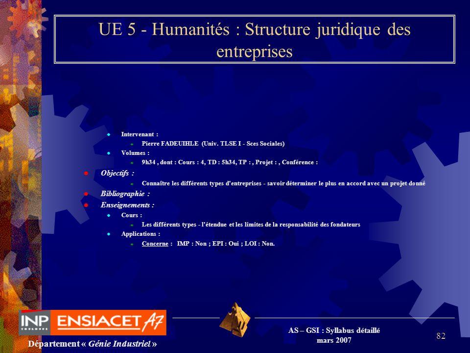 Département « Génie Industriel » AS – GSI : Syllabus détaillé mars 2007 82 UE 5 - Humanités : Structure juridique des entreprises Intervenant : Pierre