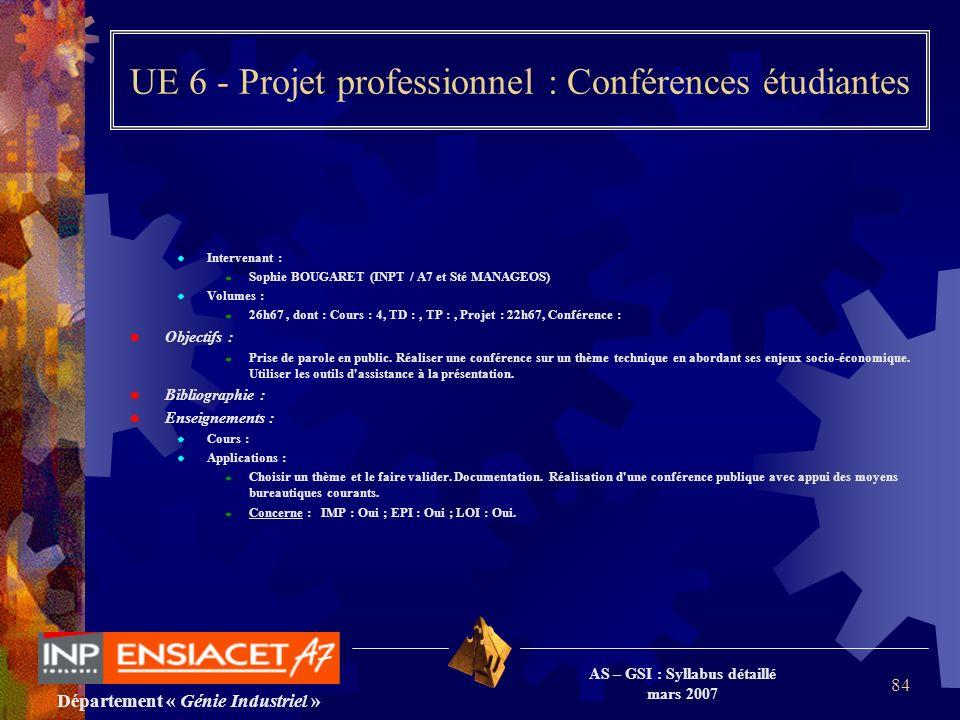 Département « Génie Industriel » AS – GSI : Syllabus détaillé mars 2007 84 UE 6 - Projet professionnel : Conférences étudiantes Intervenant : Sophie B
