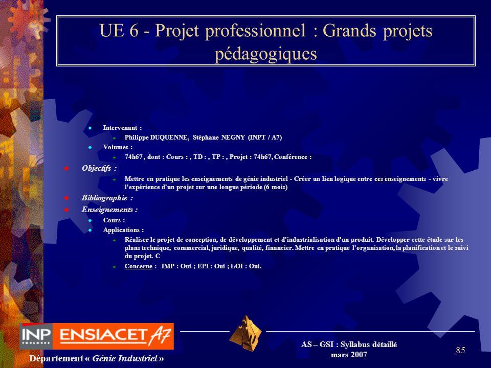 Département « Génie Industriel » AS – GSI : Syllabus détaillé mars 2007 85 UE 6 - Projet professionnel : Grands projets pédagogiques Intervenant : Phi