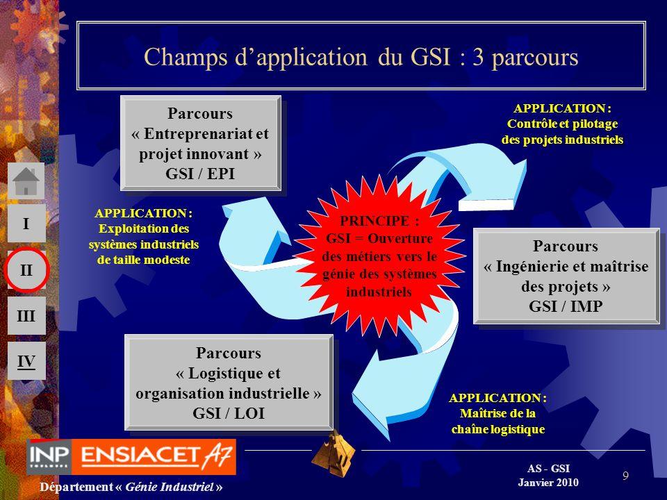 Département « Génie Industriel » AS - GSI Janvier 2010 III II I IV 9 Champs dapplication du GSI : 3 parcours APPLICATION : Maîtrise de la chaîne logis