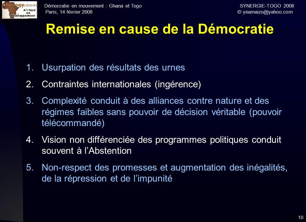Démocratie en mouvement : Ghana et Togo SYNERGIE-TOGO 2008 Paris, 14 février 2008 © yeamaizo@yahoo.com 10 Remise en cause de la Démocratie 1.Usurpatio