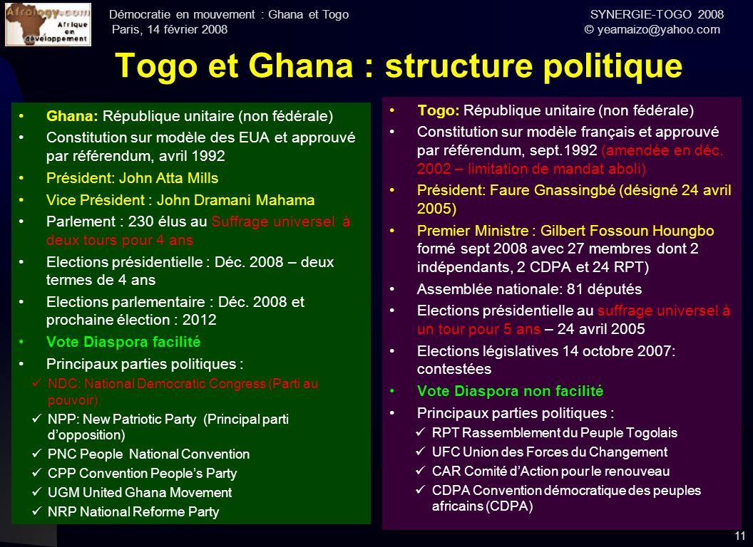 Démocratie en mouvement : Ghana et Togo SYNERGIE-TOGO 2008 Paris, 14 février 2008 © yeamaizo@yahoo.com Togo et Ghana : structure politique Ghana: Répu