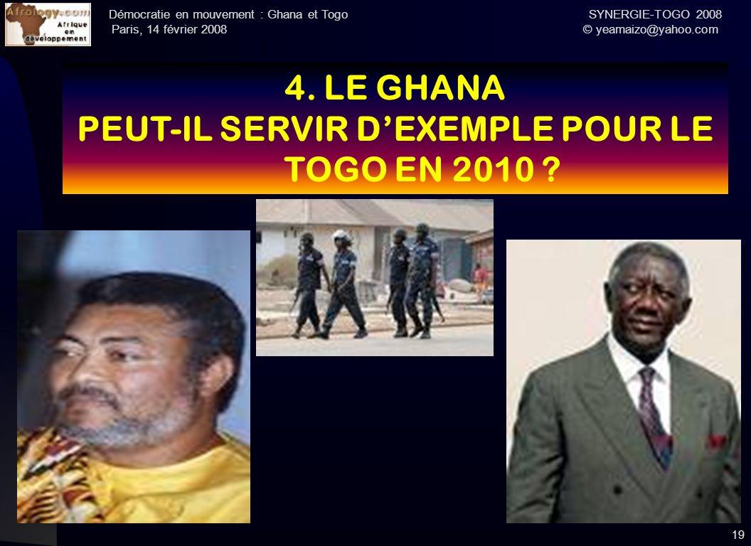 Démocratie en mouvement : Ghana et Togo SYNERGIE-TOGO 2008 Paris, 14 février 2008 © yeamaizo@yahoo.com 19 4. LE GHANA PEUT-IL SERVIR DEXEMPLE POUR LE