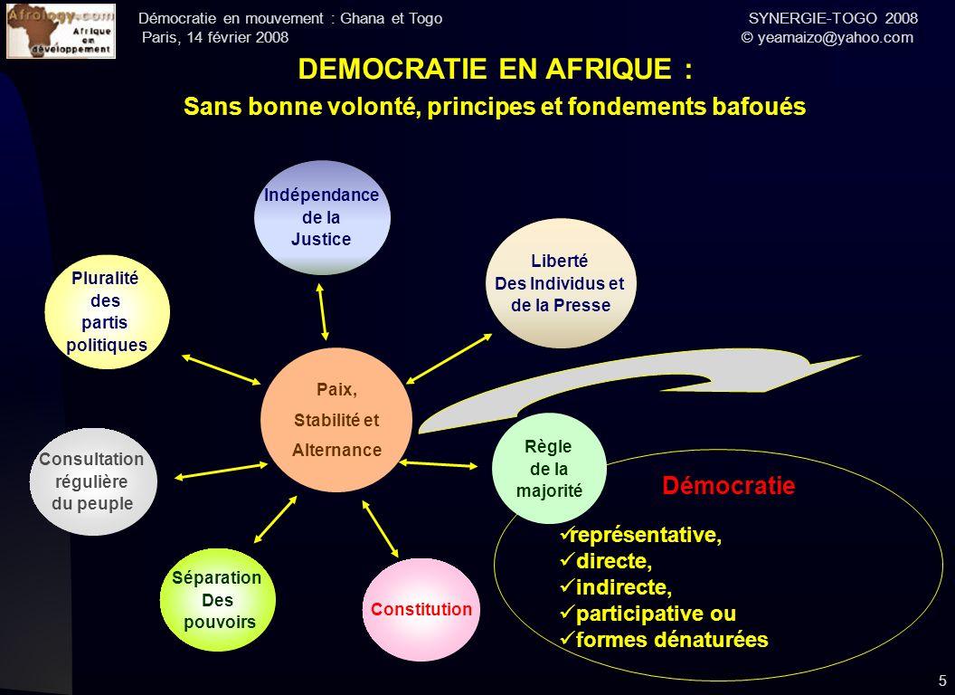 Démocratie en mouvement : Ghana et Togo SYNERGIE-TOGO 2008 Paris, 14 février 2008 © yeamaizo@yahoo.com Démocratie représentative, directe, indirecte,