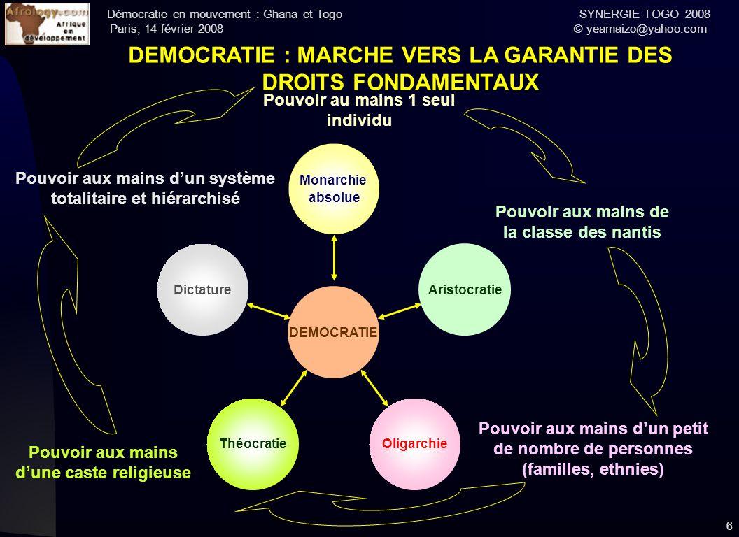 Démocratie en mouvement : Ghana et Togo SYNERGIE-TOGO 2008 Paris, 14 février 2008 © yeamaizo@yahoo.com 6 Aristocratie Pouvoir aux mains de la classe d