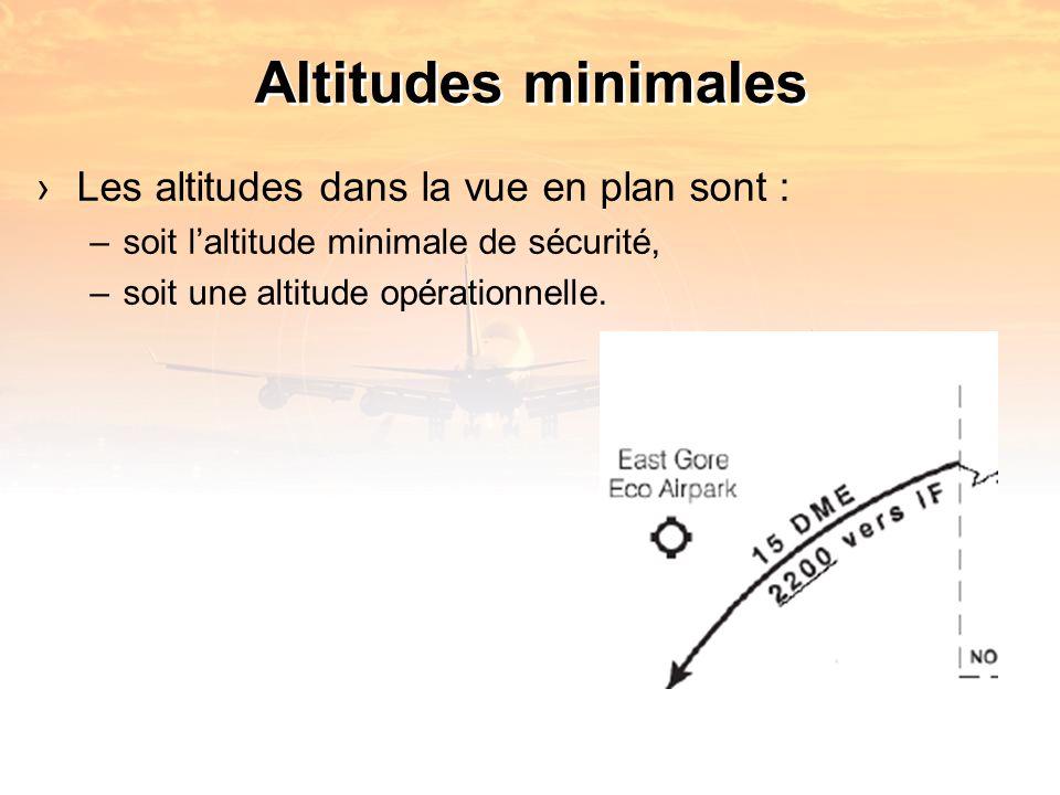 Altitudes minimales Les altitudes dans la vue en plan sont : –soit laltitude minimale de sécurité, –soit une altitude opérationnelle.