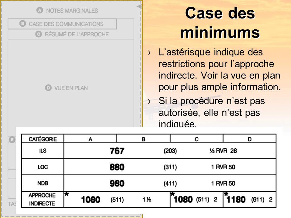 Case des minimums Lastérisque indique des restrictions pour lapproche indirecte.