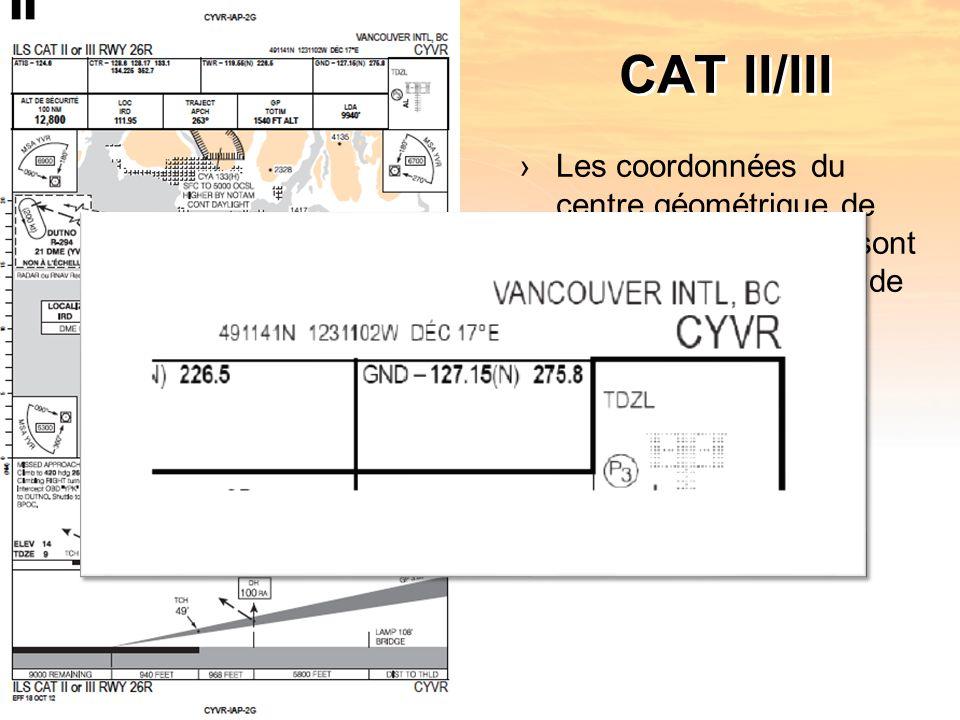 CAT II/III Les coordonnées du centre géométrique de l aérodrome (AGCC) sont indiquées au sommet de la page.