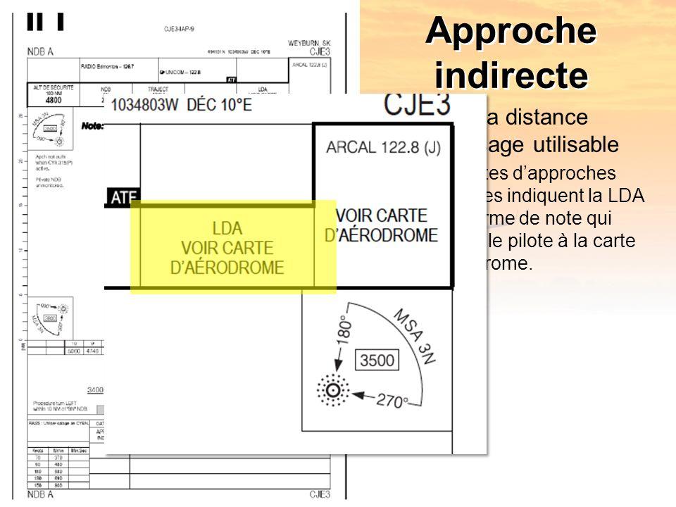 Approche indirecte Case de la distance datterrissage utilisable –Les cartes dapproches indirectes indiquent la LDA sous forme de note qui renvoie le pilote à la carte daérodrome.