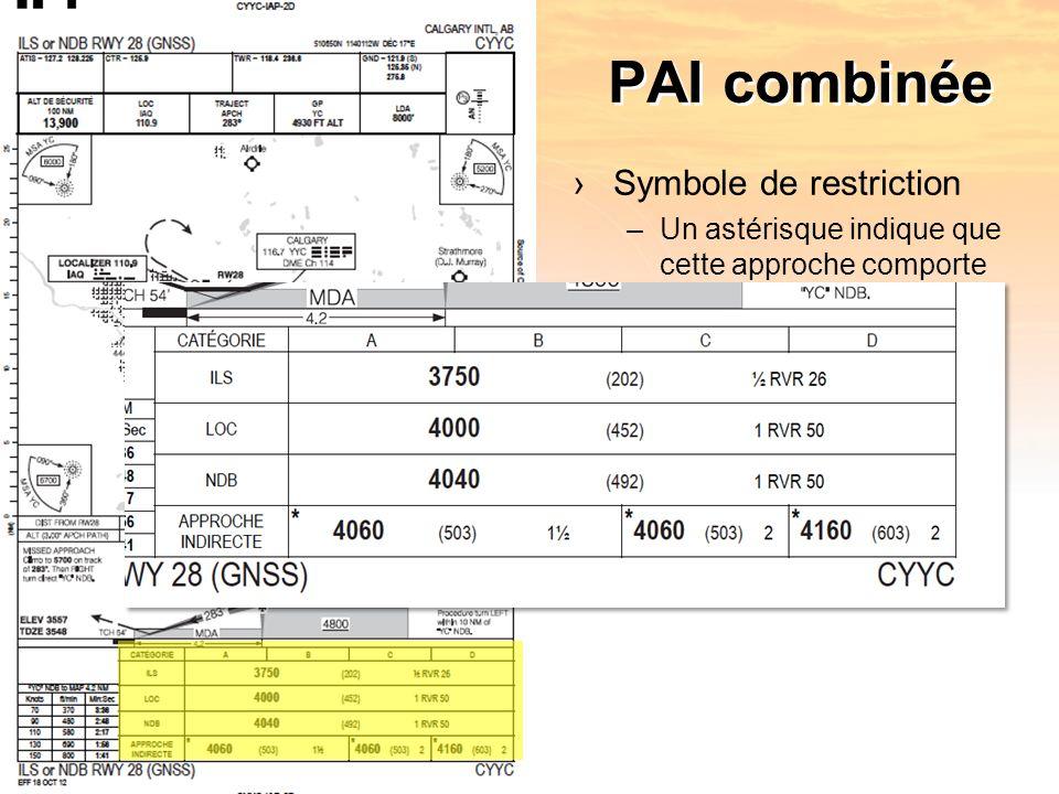 PAI combinée Symbole de restriction –Un astérisque indique que cette approche comporte une restriction et quil faut se référer à la note pertinente de la vue en plan.