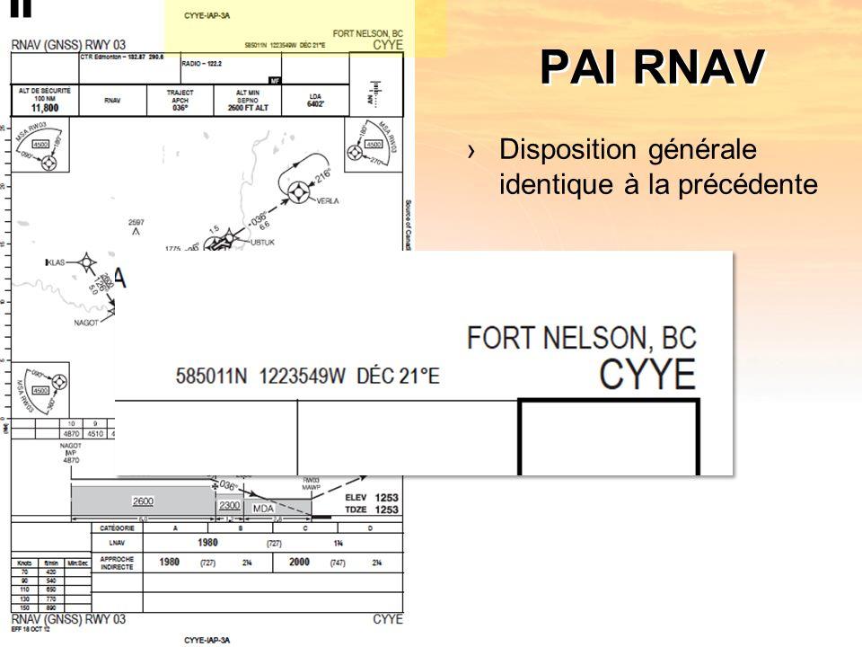 PAI RNAV Disposition générale identique à la précédente