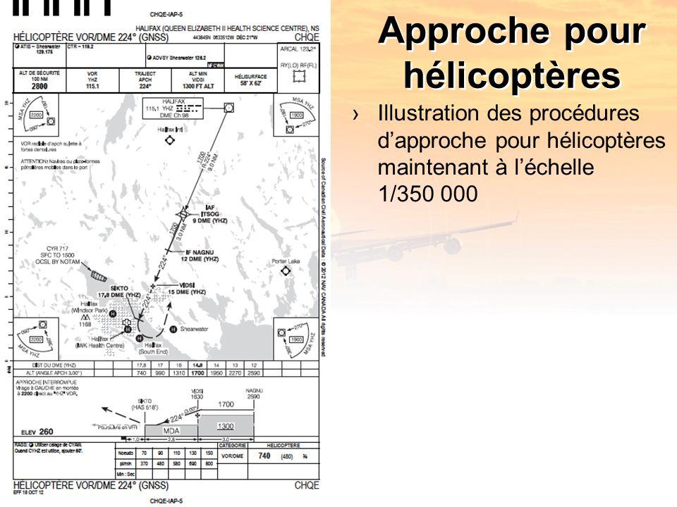 Approche pour hélicoptères Illustration des procédures dapproche pour hélicoptères maintenant à léchelle 1/350 000