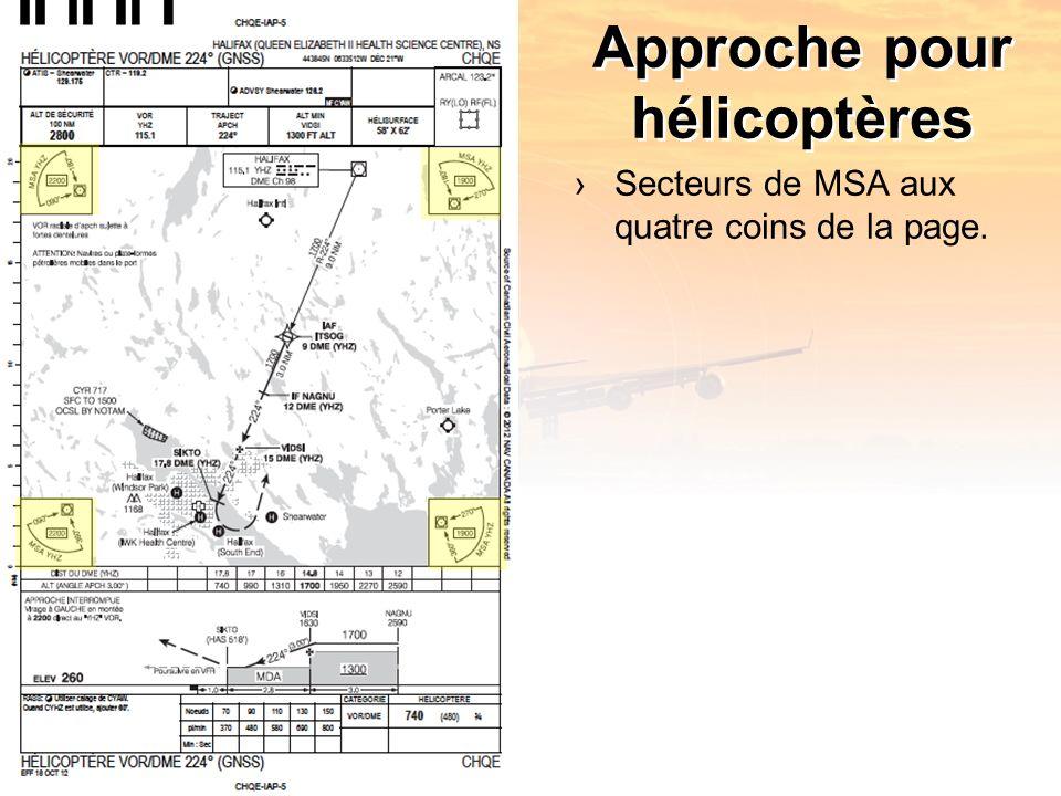 Approche pour hélicoptères Secteurs de MSA aux quatre coins de la page.