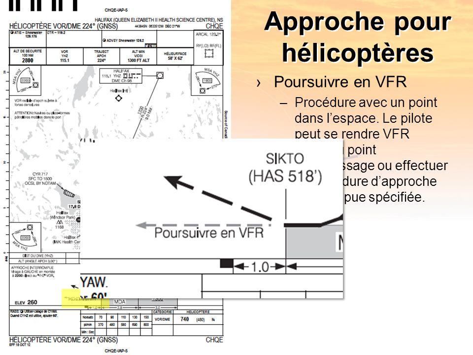 Approche pour hélicoptères Poursuivre en VFR –Procédure avec un point dans lespace.