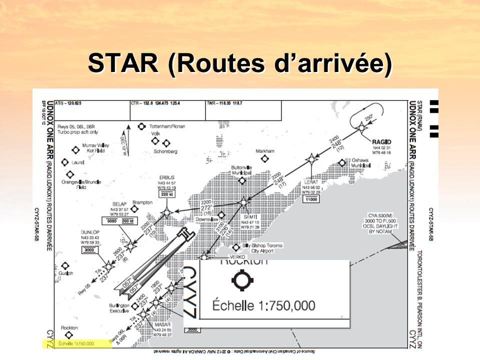 STAR (Routes darrivée)