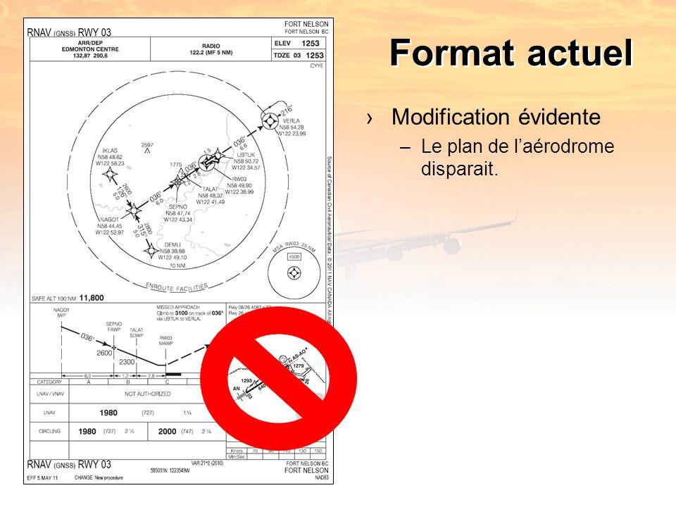 Format actuel Modification évidente –Le plan de laérodrome disparait.