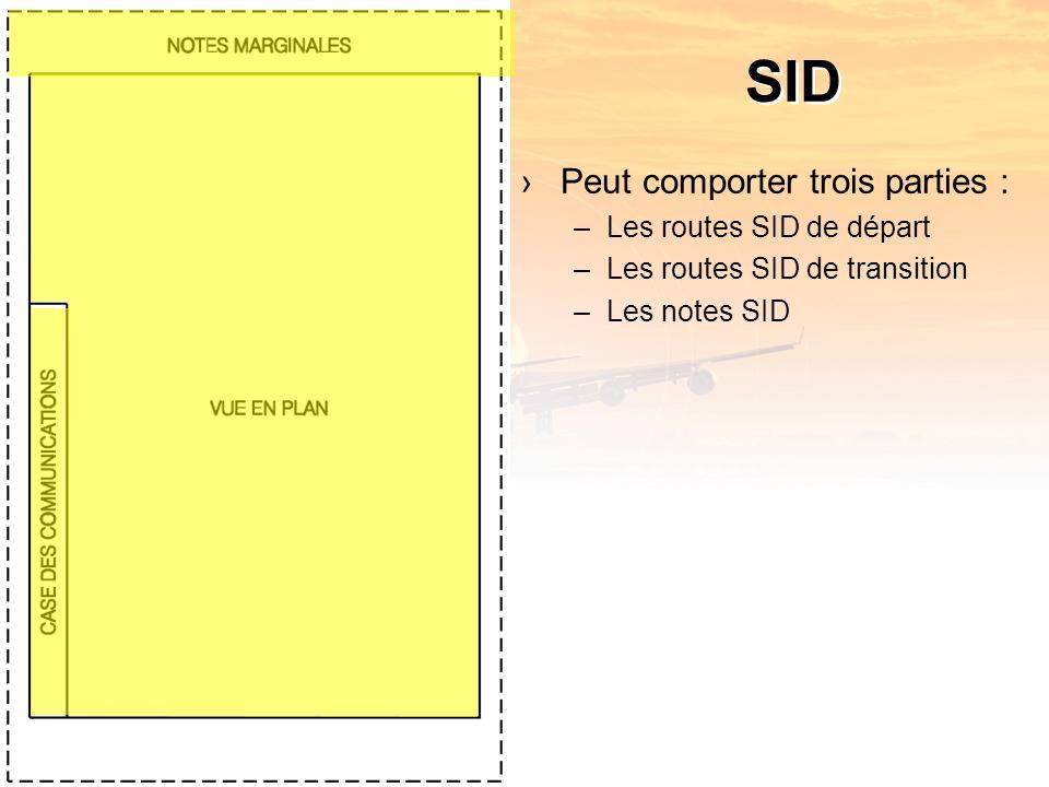 SID Peut comporter trois parties : –Les routes SID de départ –Les routes SID de transition –Les notes SID