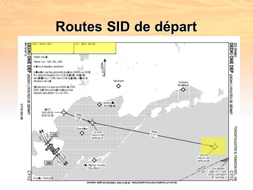 Routes SID de départ
