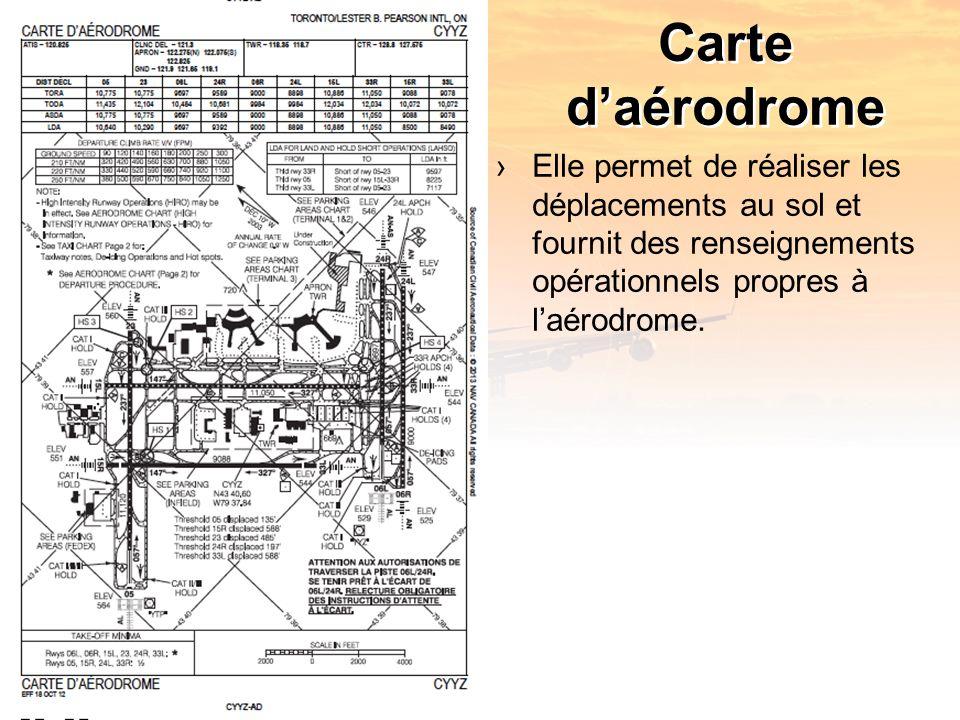 Carte daérodrome Elle permet de réaliser les déplacements au sol et fournit des renseignements opérationnels propres à laérodrome.