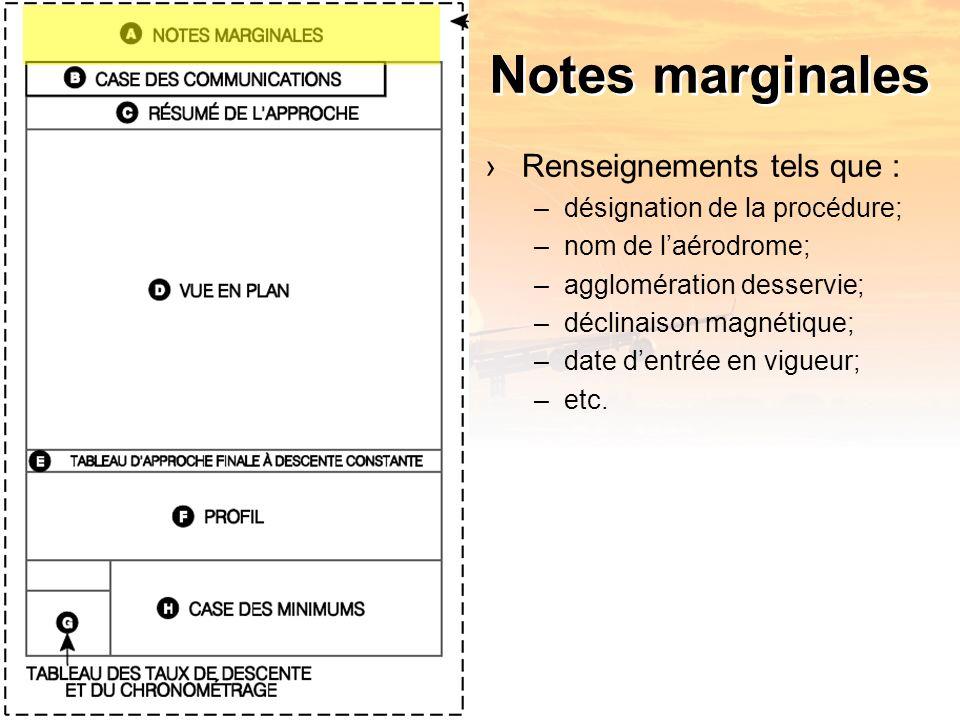 Notes marginales Renseignements tels que : –désignation de la procédure; –nom de laérodrome; –agglomération desservie; –déclinaison magnétique; –date dentrée en vigueur; –etc.