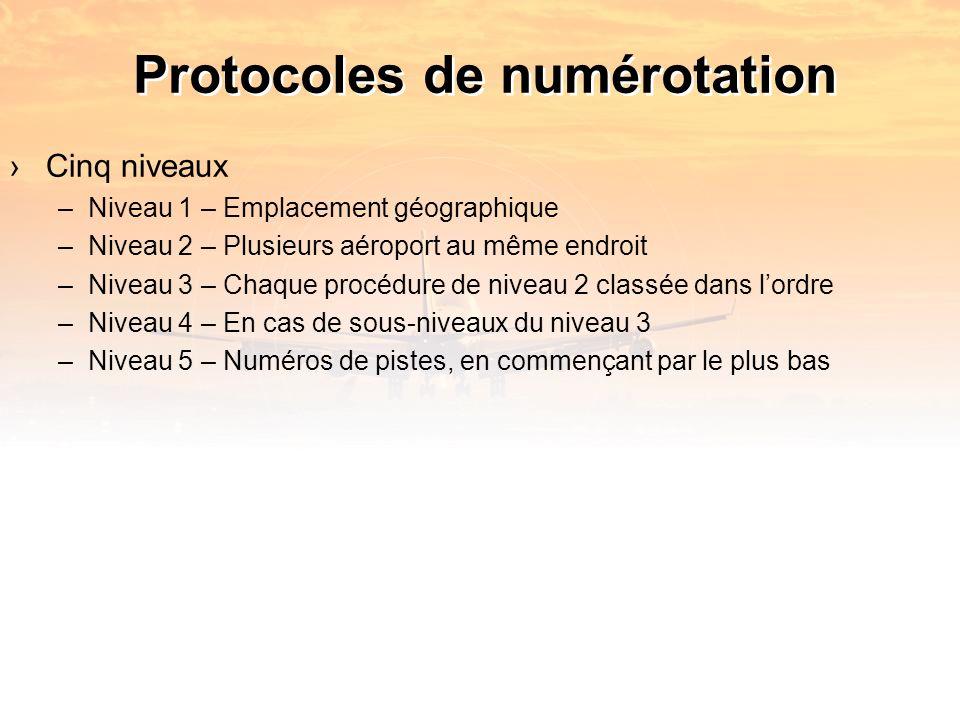 Protocoles de numérotation Cinq niveaux –Niveau 1 – Emplacement géographique –Niveau 2 – Plusieurs aéroport au même endroit –Niveau 3 – Chaque procédure de niveau 2 classée dans lordre –Niveau 4 – En cas de sous-niveaux du niveau 3 –Niveau 5 – Numéros de pistes, en commençant par le plus bas