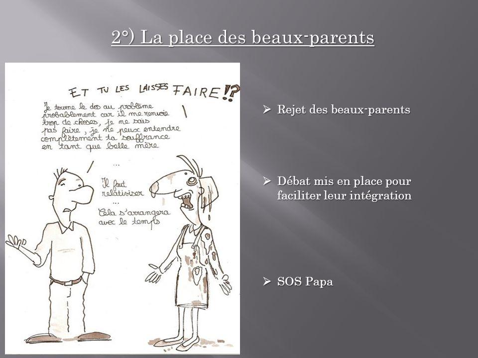 2°) La place des beaux-parents Rejet des beaux-parents Rejet des beaux-parents Débat mis en place pour faciliter leur intégration Débat mis en place p