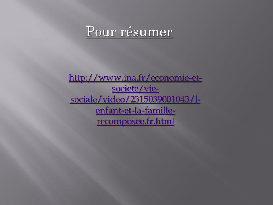 http://www.ina.fr/economie-et- societe/vie- sociale/video/2315039001043/l- enfant-et-la-famille- recomposee.fr.html http://www.ina.fr/economie-et- soc