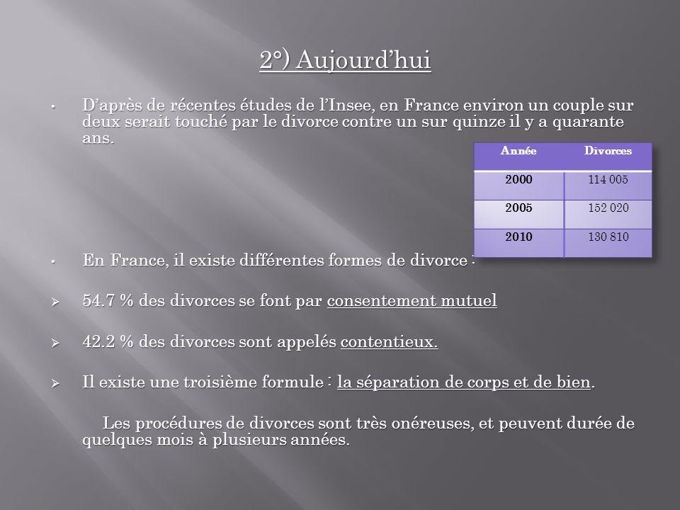 2°) Aujourdhui Daprès de récentes études de lInsee, en France environ un couple sur deux serait touché par le divorce contre un sur quinze il y a quar