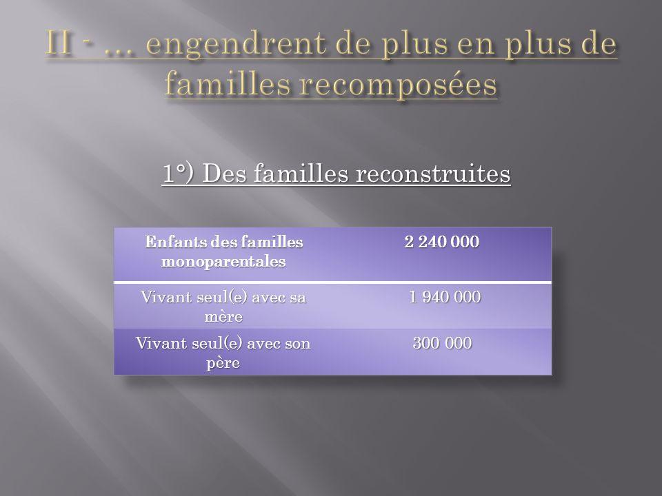 1°) Des familles reconstruites