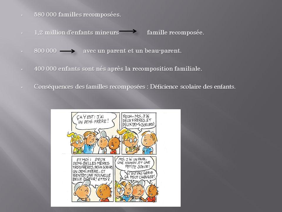 580 000 familles recomposées. 580 000 familles recomposées. 1,2 million denfants mineurs famille recomposée. 1,2 million denfants mineurs famille reco