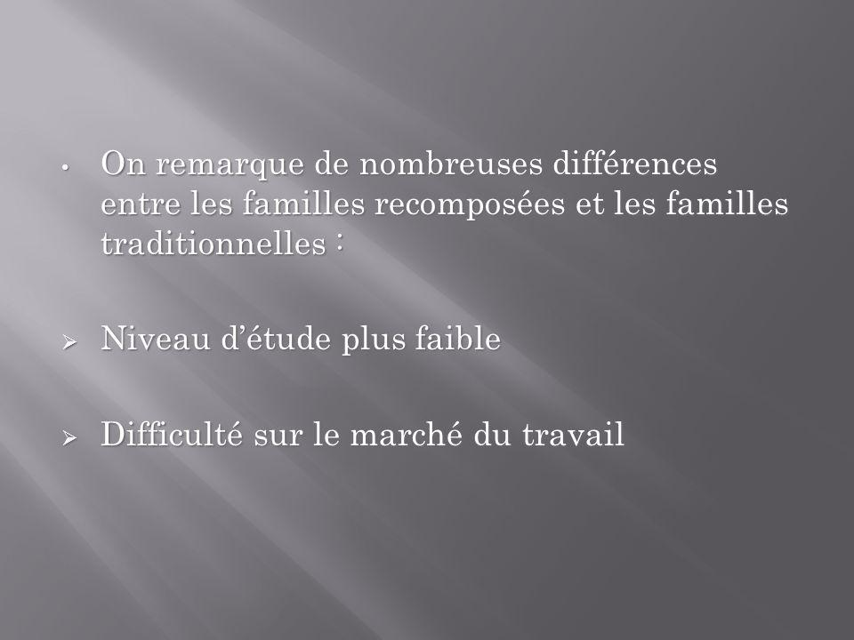 On remarque de nombreuses différences entre les familles recomposées et les familles traditionnelles : On remarque de nombreuses différences entre les